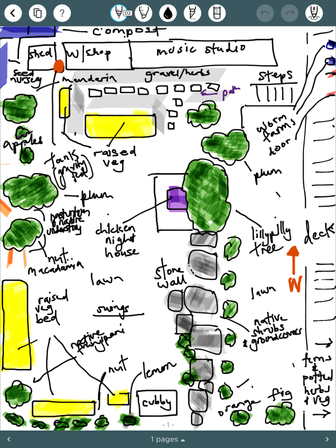 Evolving design: backyard farm with permaculture design ideas