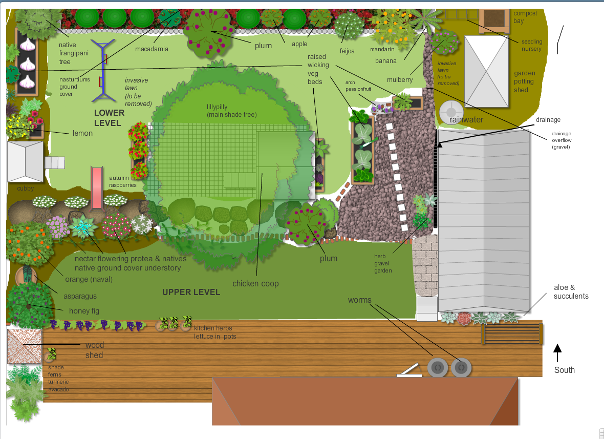 Backyard permaculture - pre-design thinking | The Wild ... on Backyard Permaculture Design id=55642